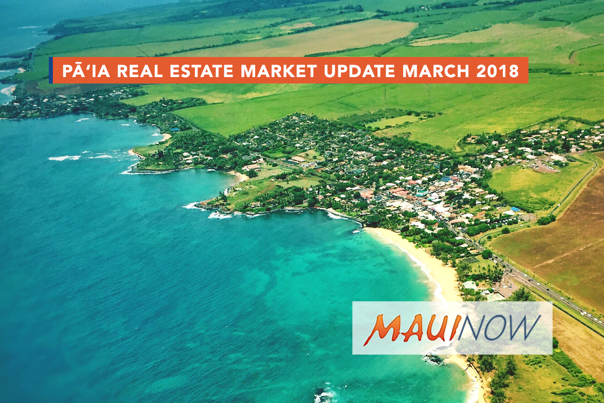 Pāʻia Real Estate Market Update March 2018