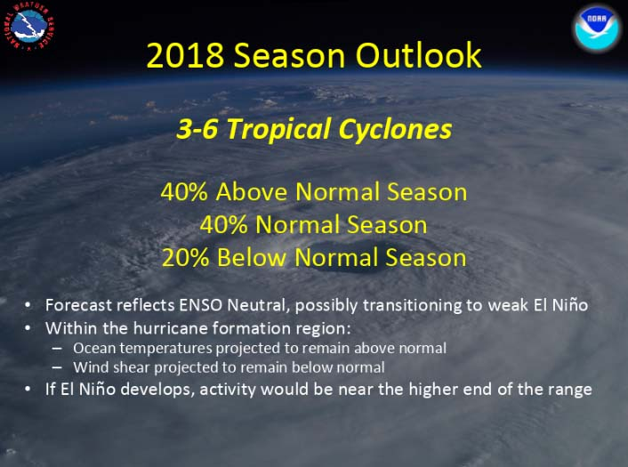 NOAA predicts 5 to 9 hurricanes in Atlantic this season