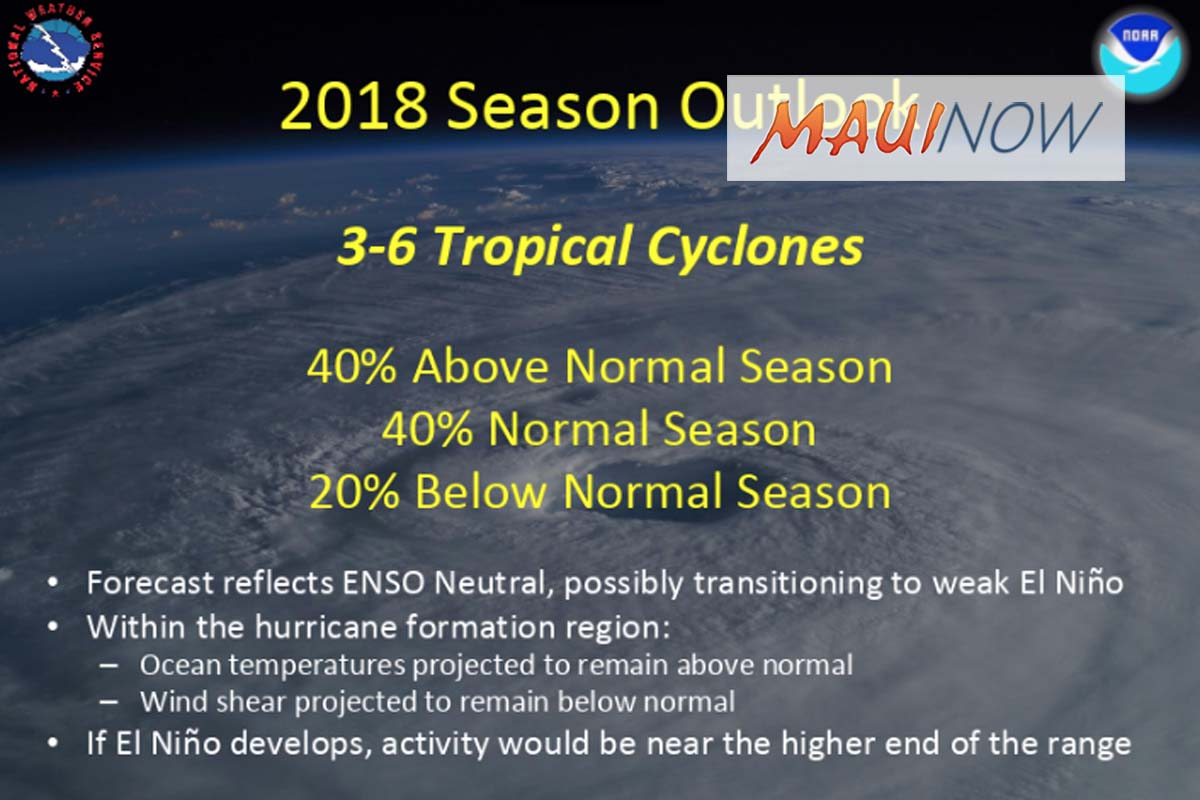 3-6 Tropical Cyclones Predicted in Central Pacific in 2018 Hurricane Season