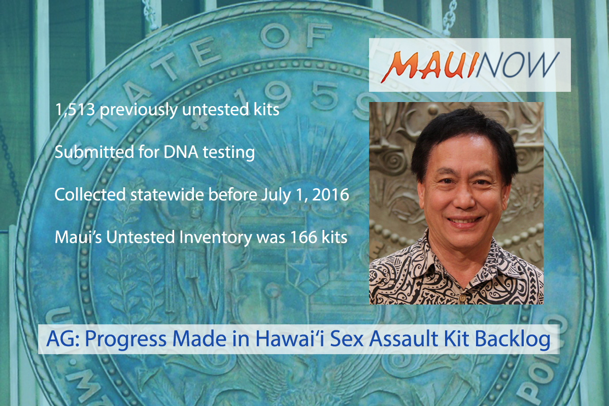 AG: Progress Made in Hawai'i Sex Assault Kit Backlog