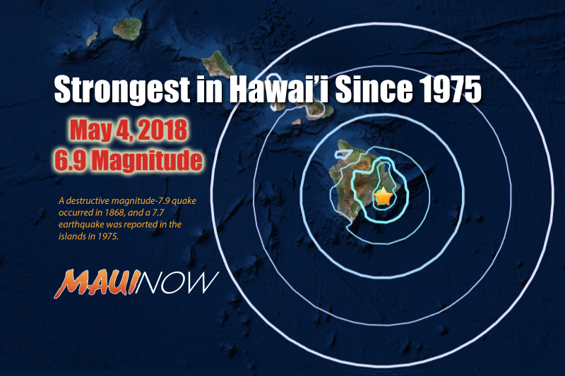 6.9 Earthquake is Strongest in Hawai'i in 40+ Years