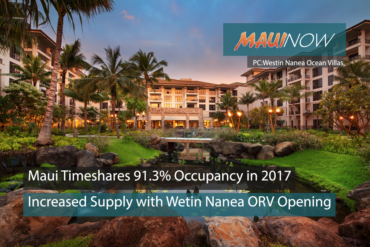 Maui Timeshares Averaged 91.3% Occupancy in 2017