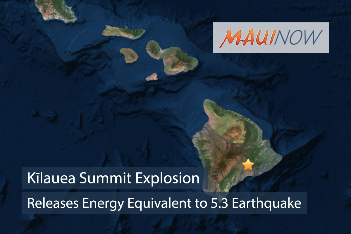 Kīlauea Summit Explosion Releases Energy Equivalent to 5.3 Earthquake