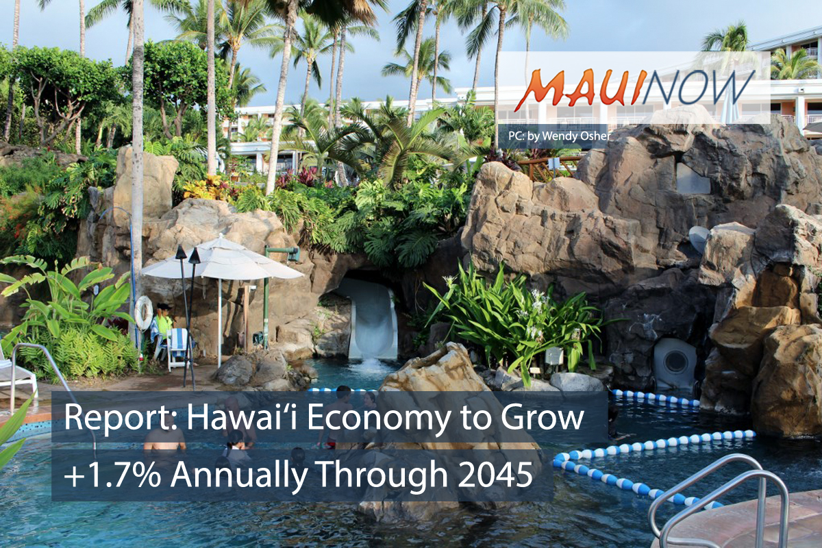 Report: Hawai'i Economy to Grow at 1.7% Annually Through 2045