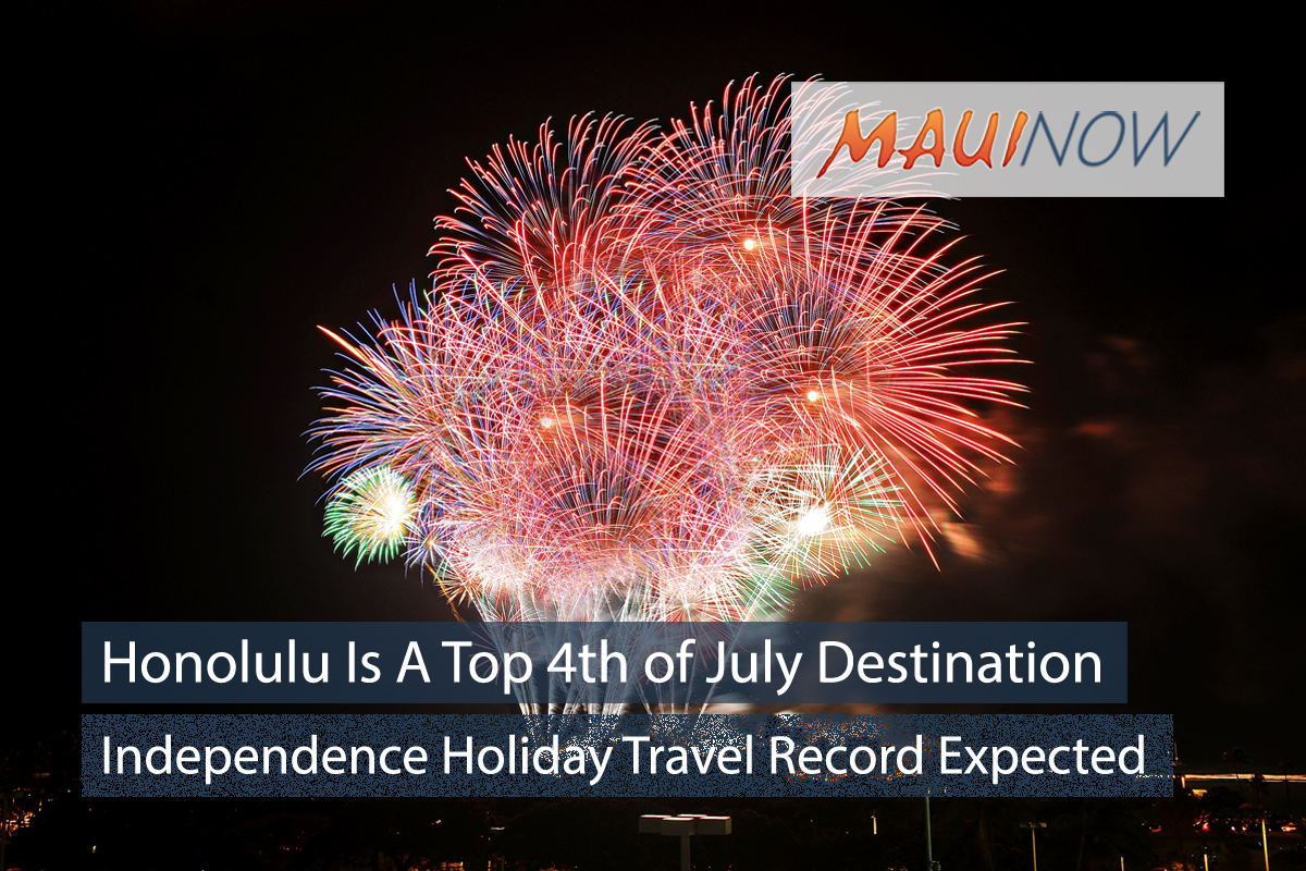 Honolulu Is A Top Destination For Independence Day, Travel Record Expected