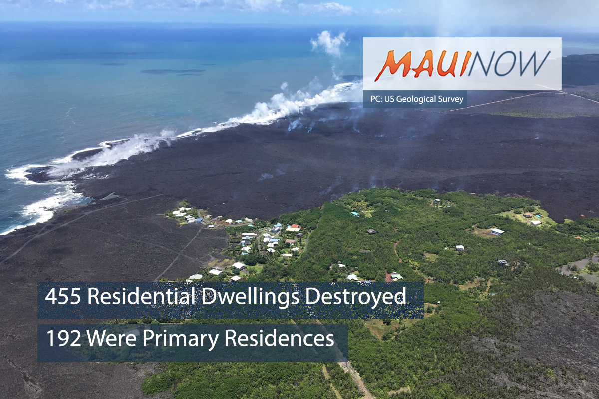 Ige Signs Request for Federal Individual Assistance in Wake of Volcanic Eruption