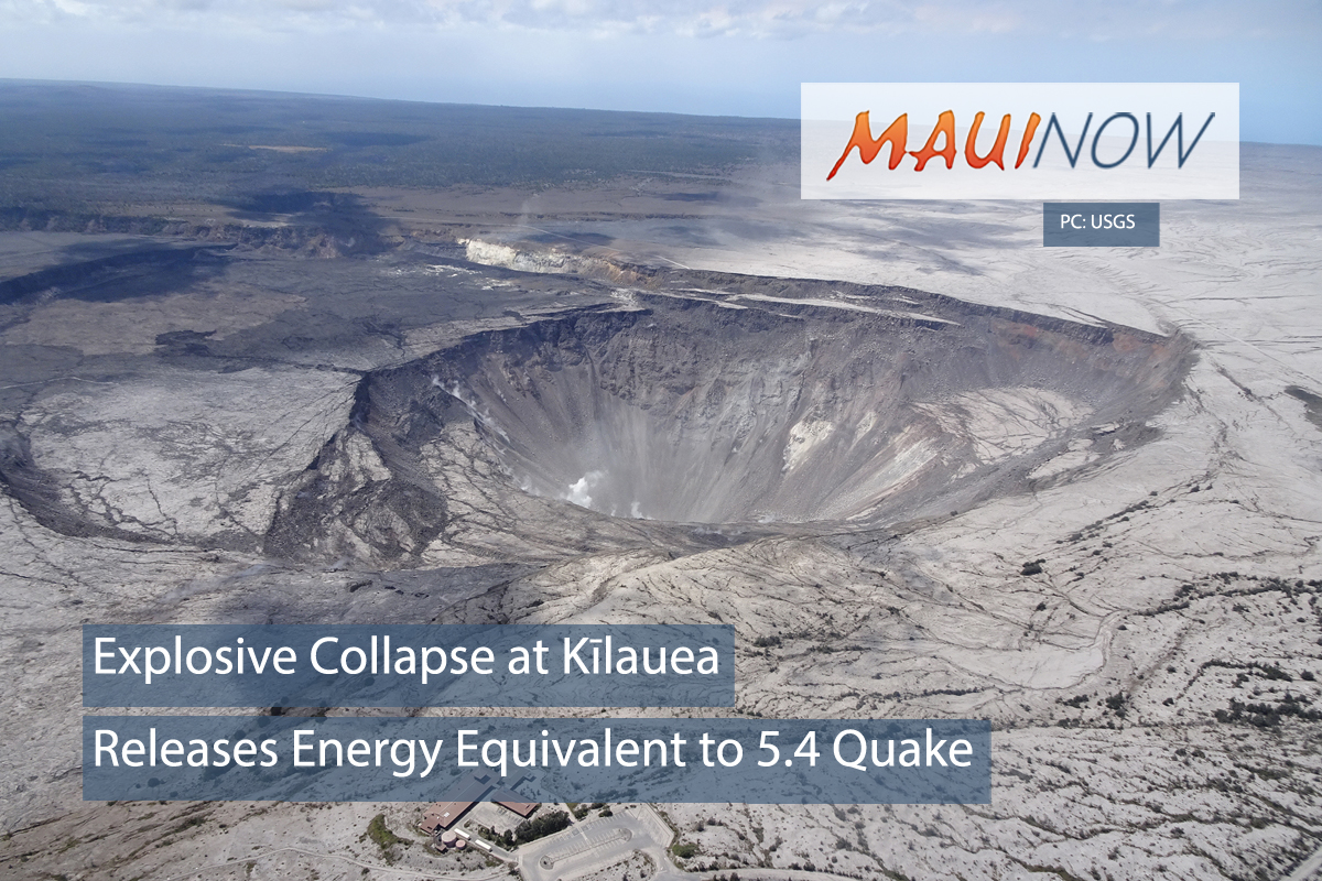 Explosive Collapse at Kīlauea Releases Energy Equivalent to 5.4 Quake