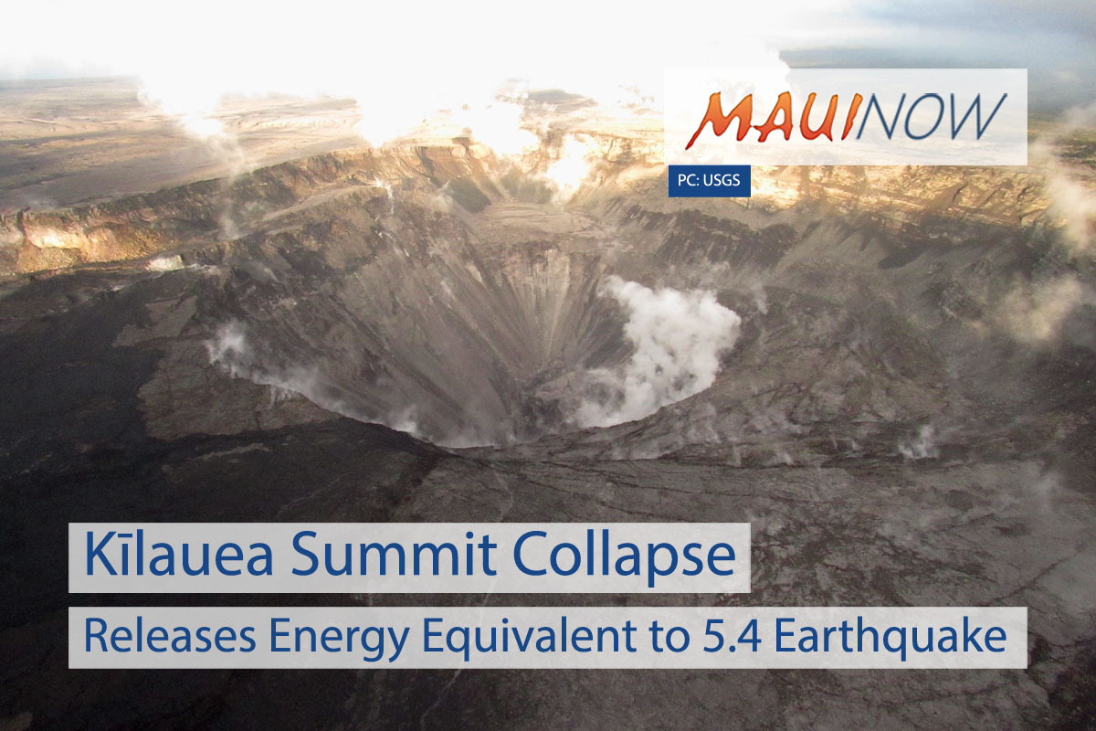 Kīlauea Summit Collapse Releases Energy Equivalent to 5.4 Earthquake
