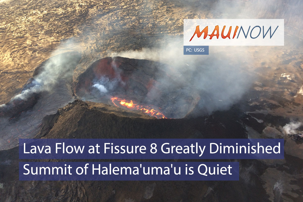 "Summit is ""Quiet,"" Lava Flow Greatly Diminished at Fissure 8"
