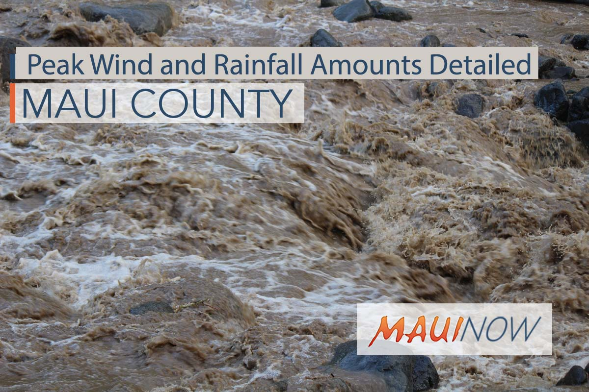 Peak Wind and Rainfall Amounts Detailed for Hurricane Lane Impacts