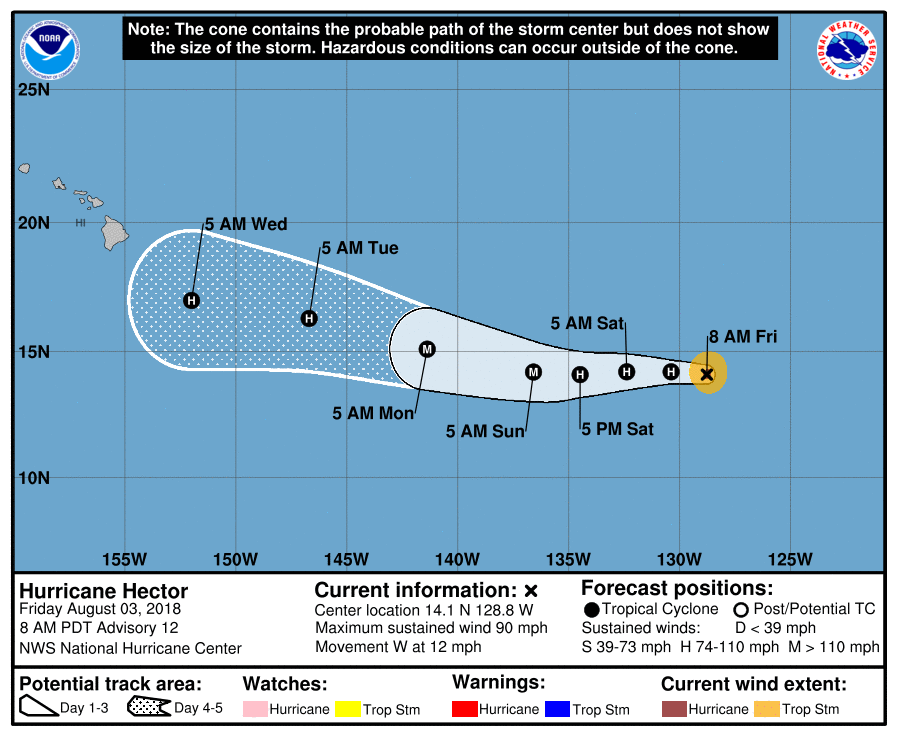 Hurricane Hector updated track as of 5 a.m. on Friday Aug. 3 2018. PC NHC  NOAA