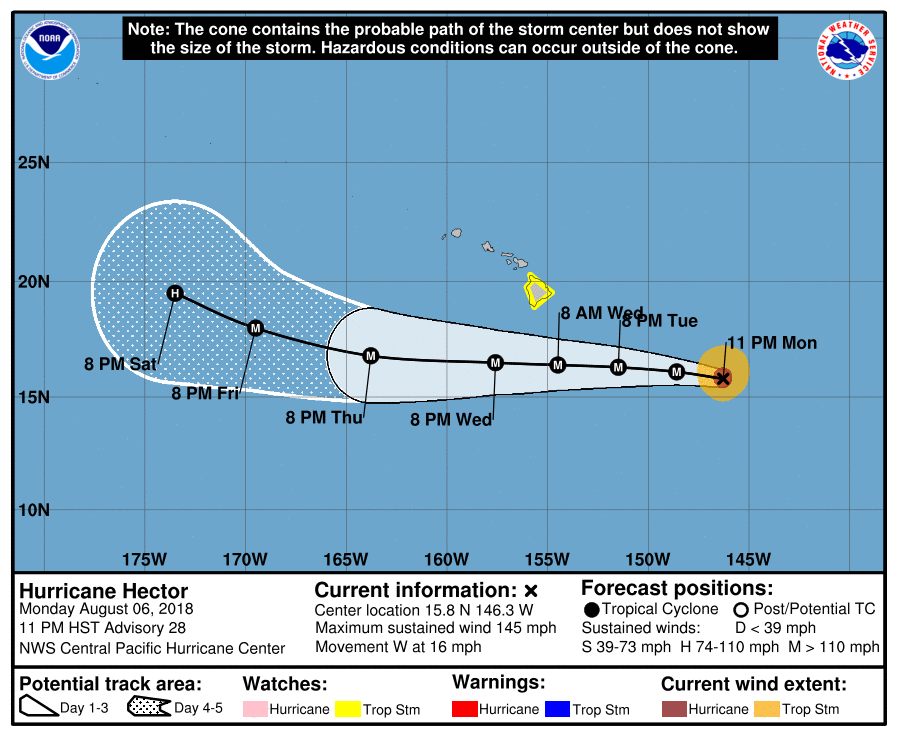 Hector Remains Strong Category 4 Hurricane, Tropical Storm Watch for Hawaii County