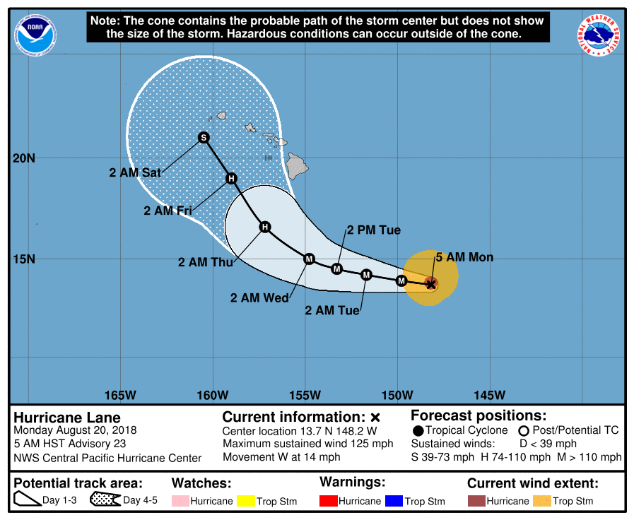 Hurricane lane can cover Hawaii next week
