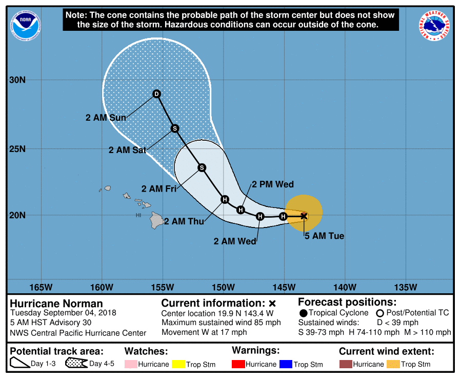 Category 1 Norman Continues West, Little Change in Strength