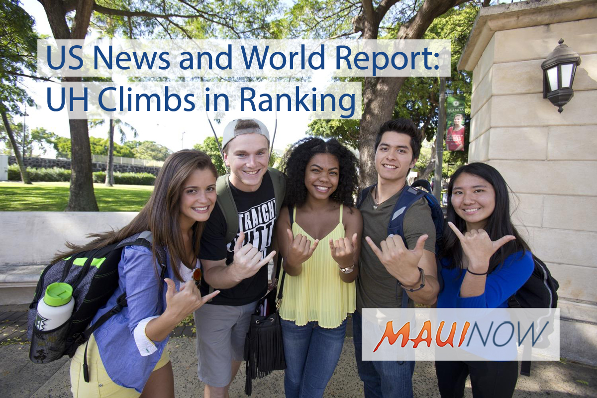 UH Climbs in US News and World Report Ranking