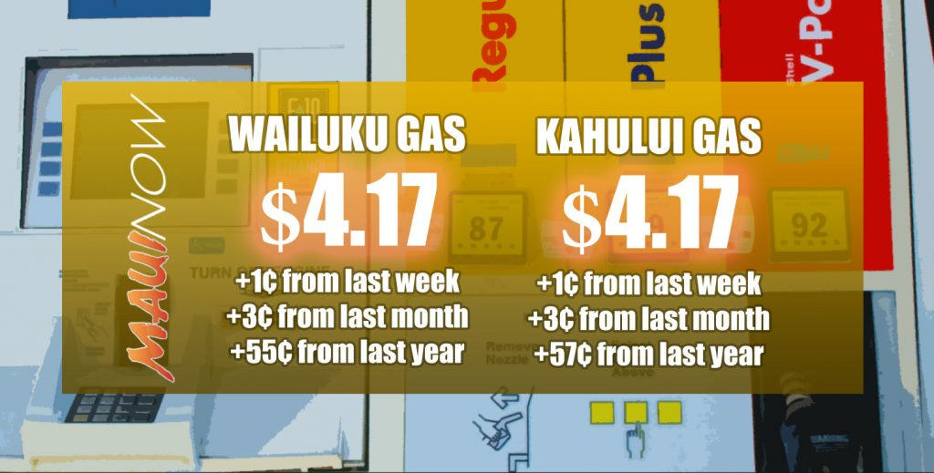 Maui Now: Hawaiʻi Gas Prices Pause As Oil Plunges