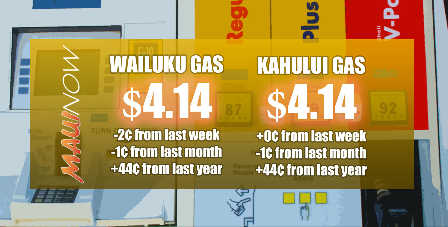 Maui Gas Prices Down for Thanksgiving
