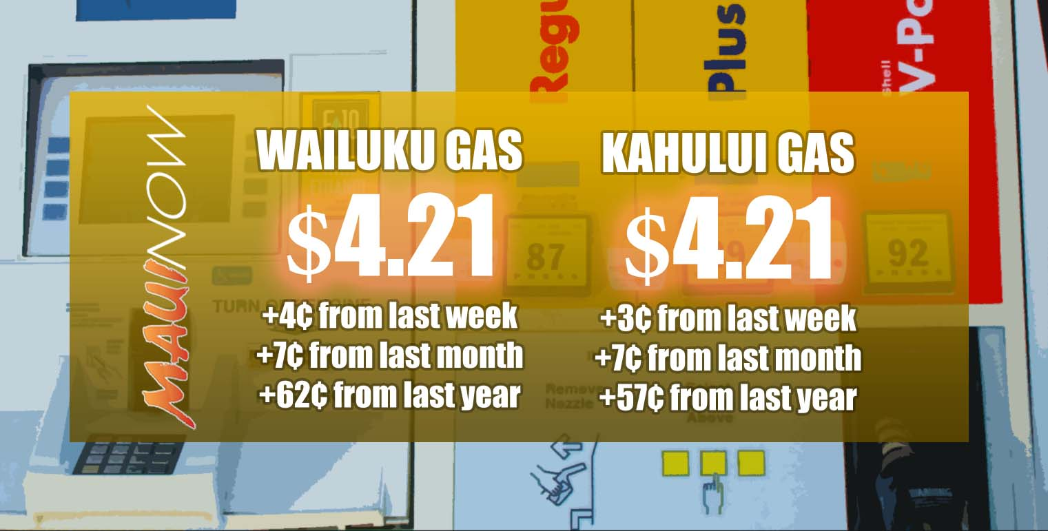 AAA Hawai'i Weekend Gas Watch: Maui Prices Rising