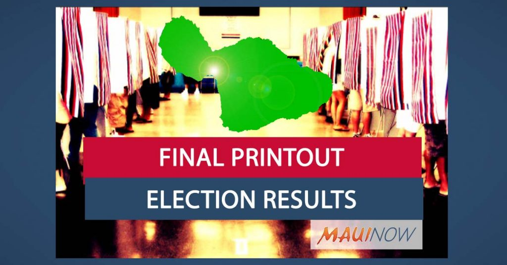 maui now hawaii general election results 2018