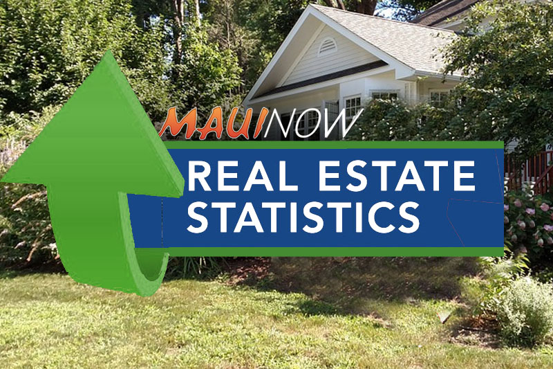 Maui's Median Home Price Hits $774,223