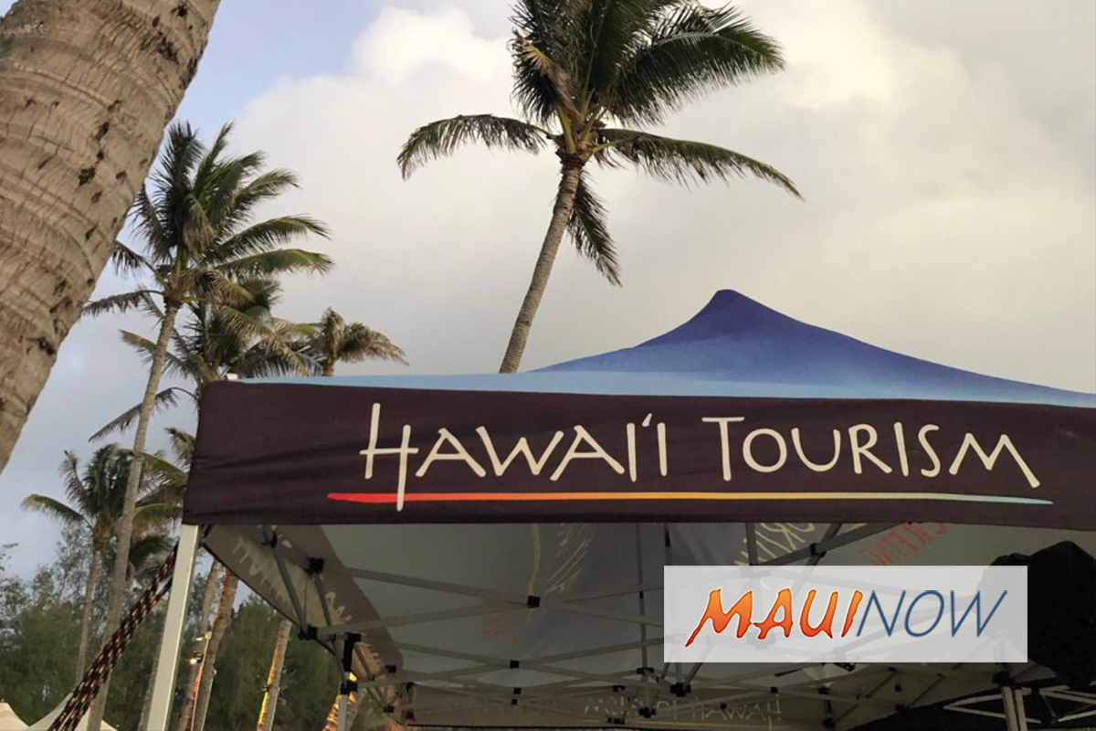 HTA Releases Maui and State Visitor Statistics