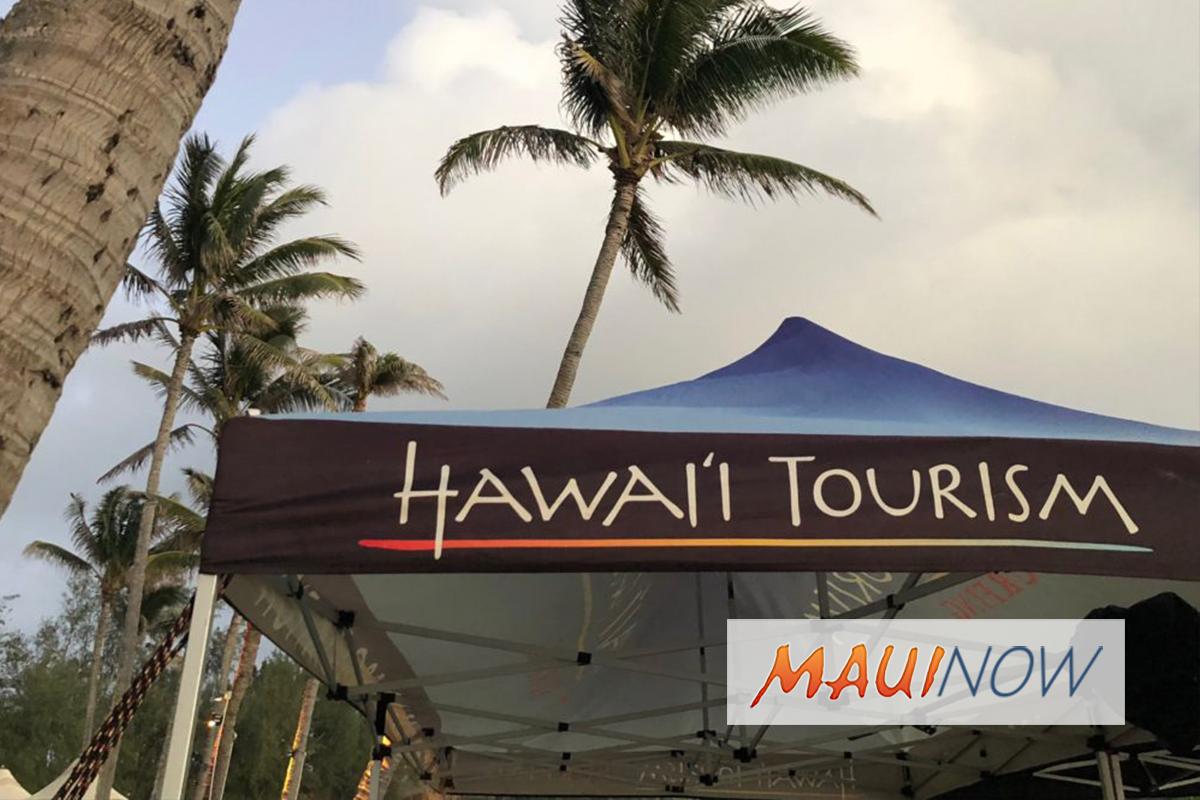 Maui Visitors Spent $364.6 Million in November, According to HTA