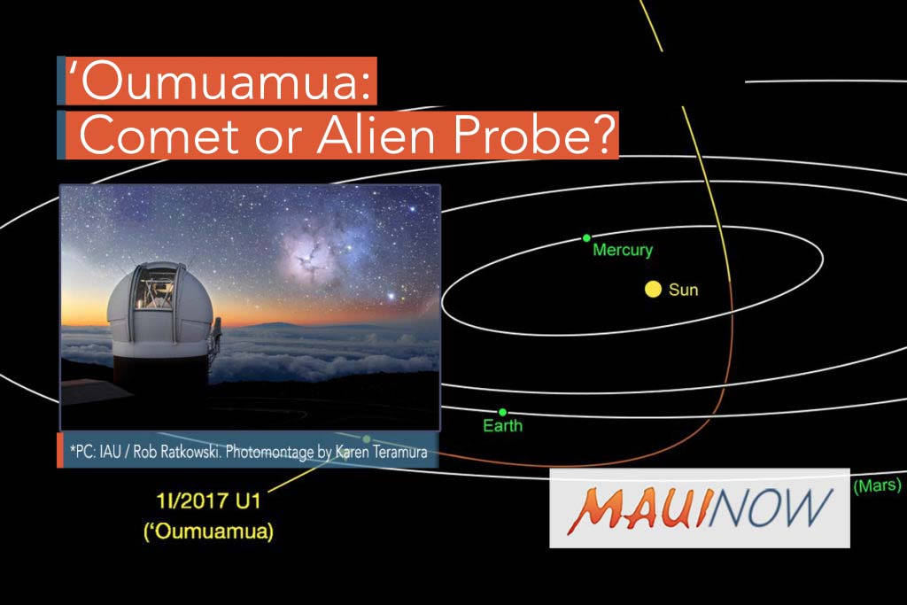 'Oumuamua: Comet or Alien Probe?