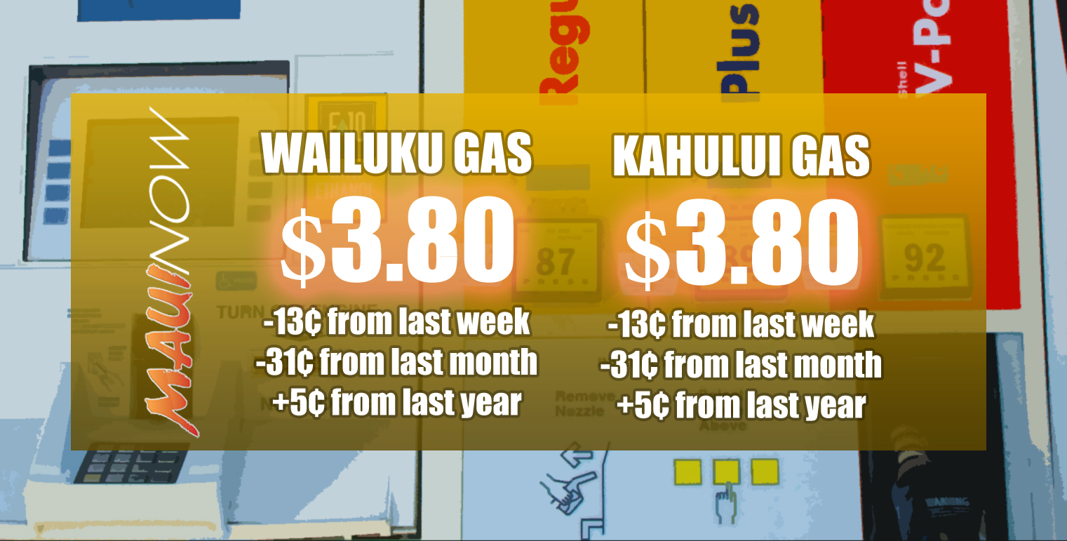 Maui Gas Prices Drop for 6th Straight Week