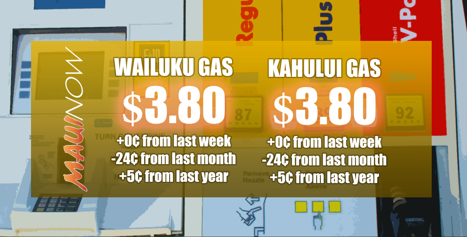 Maui Gas Prices Drop for 7th Week Straight