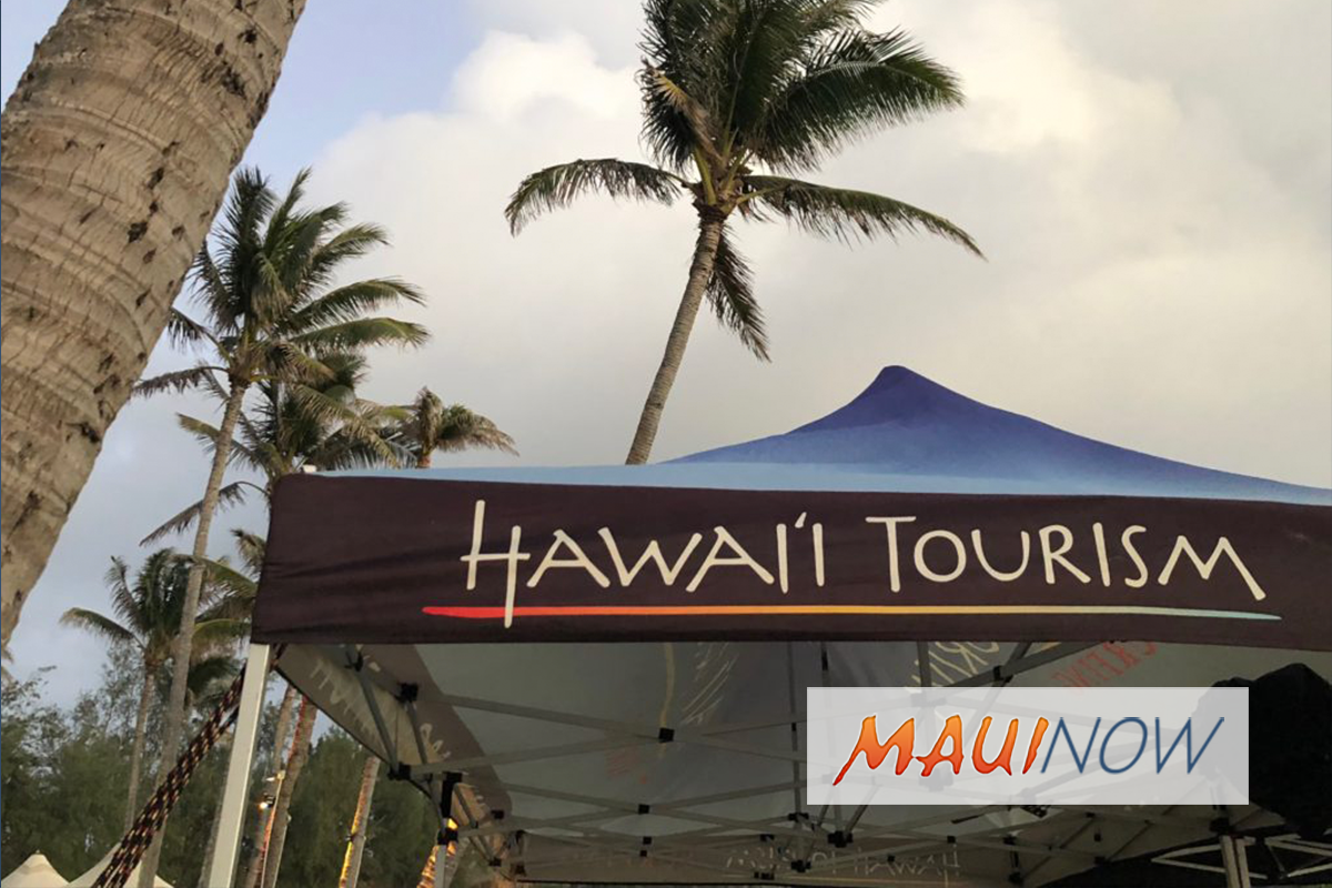 Report: Visitor Spending on Maui Drops Despite Rise in Arrivals