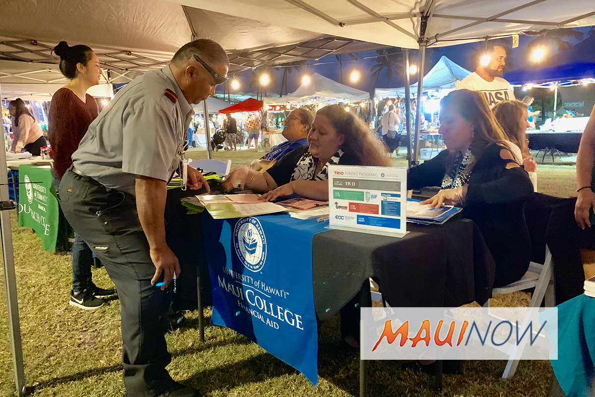 Maui College Hosts First Street Market