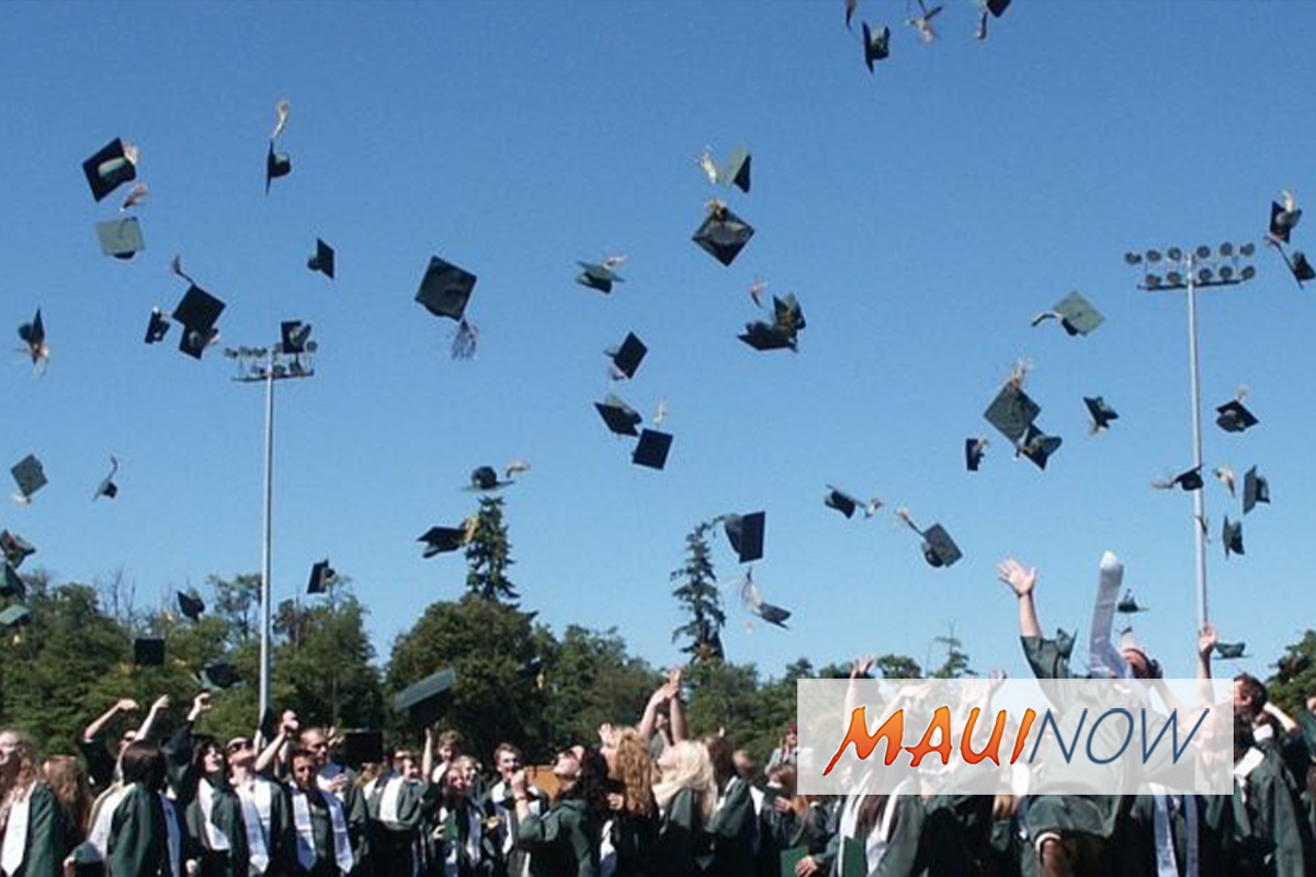 Maui County Offers Funding for Project Graduation Programs
