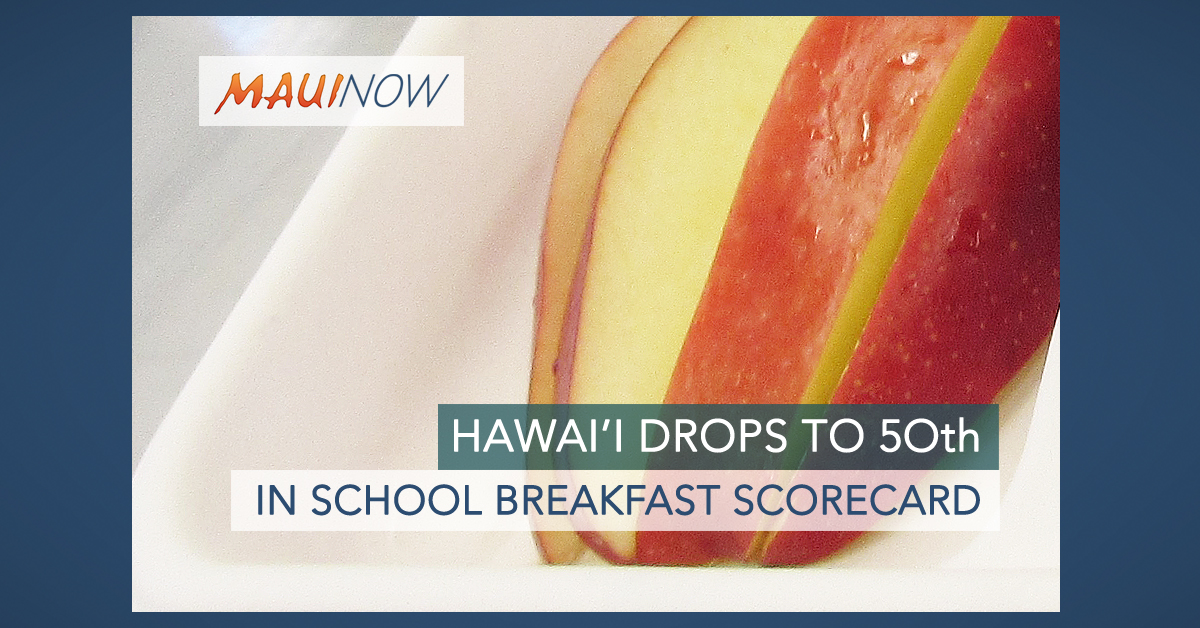 Hawai'i 50th for School Breakfast Participation