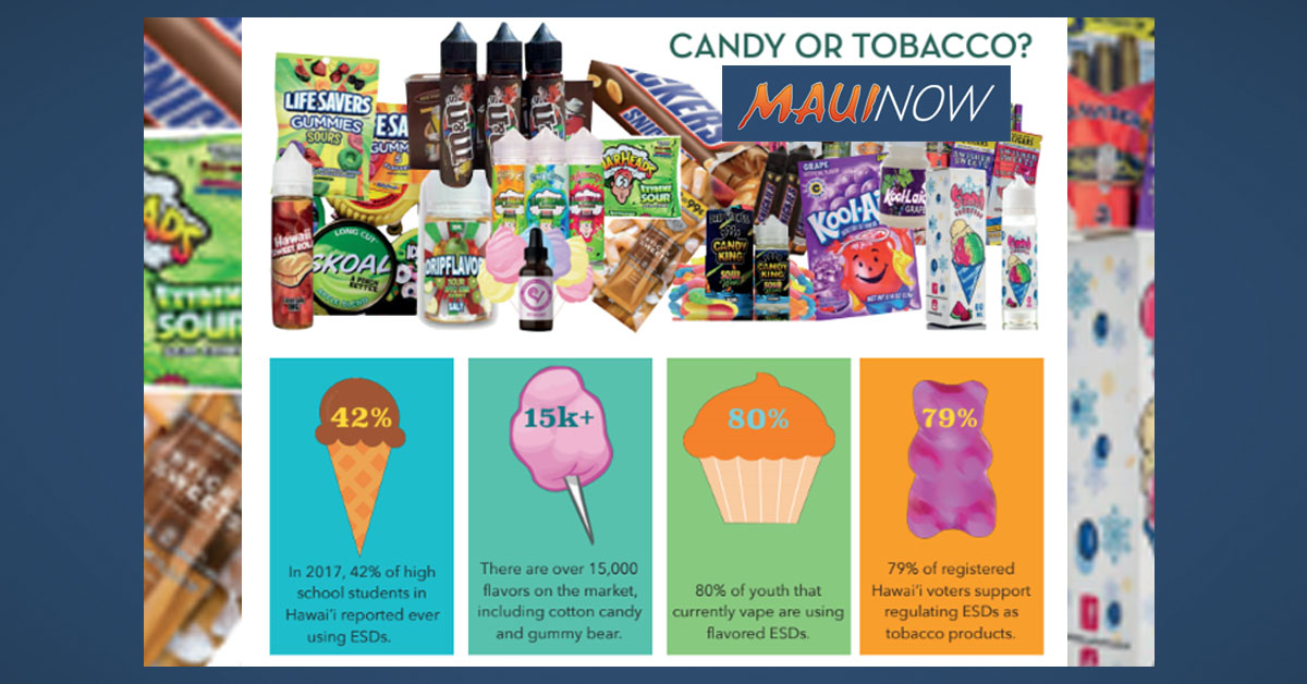 Bill Seeks Ban on Candy Flavored Tobacco