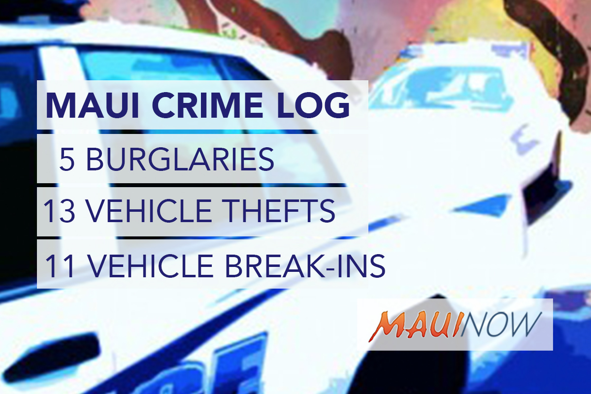 UPDATE: Maui Crime Feb. 24–March 2, 2019: Burglaries, Break-Ins, Thefts