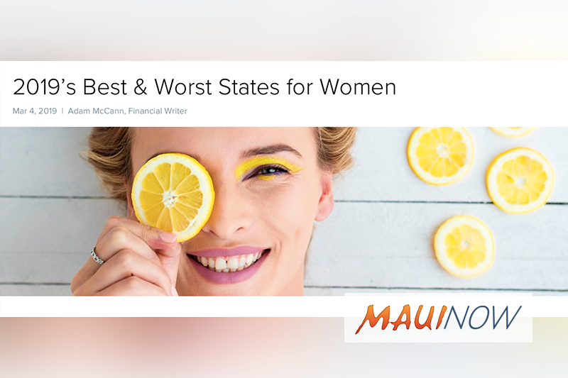 WalletHub Ranks Hawaiʻi 9th Best State for Women