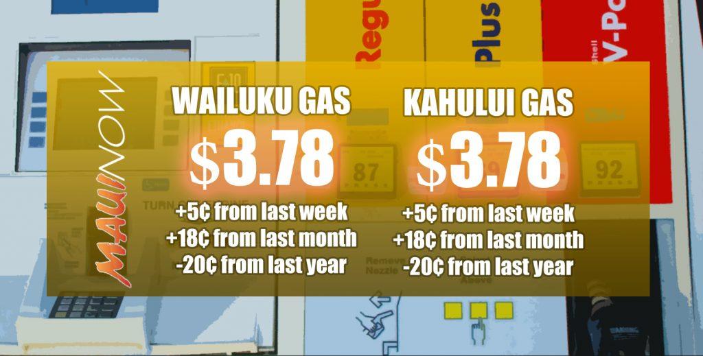 Maui Gas Prices Continue Rising