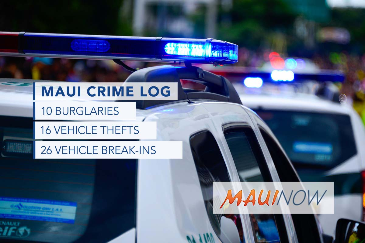 Maui Crime April 14-20, 2019: Burglaries, Break-Ins, Thefts