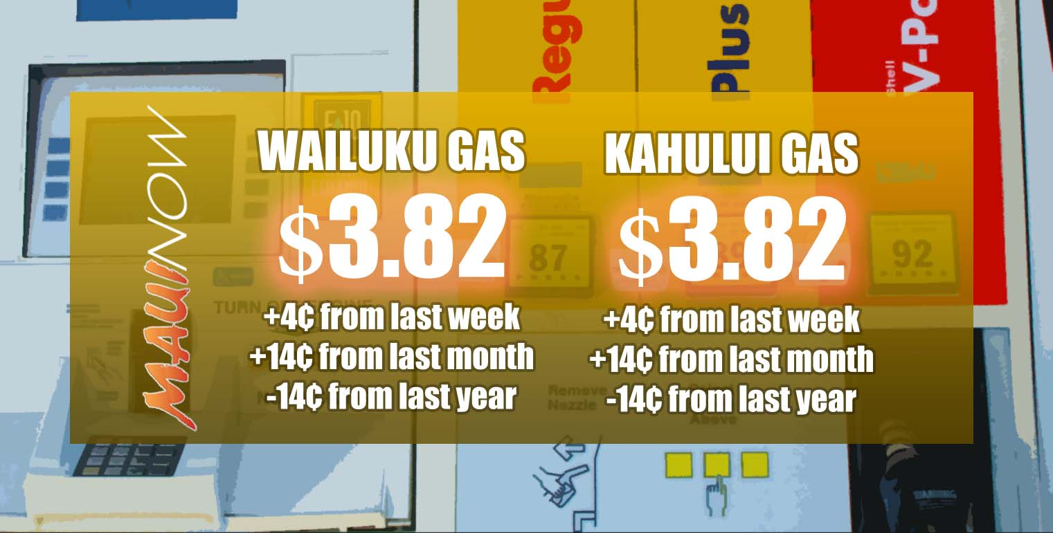Maui Gas Prices Rising Steadily