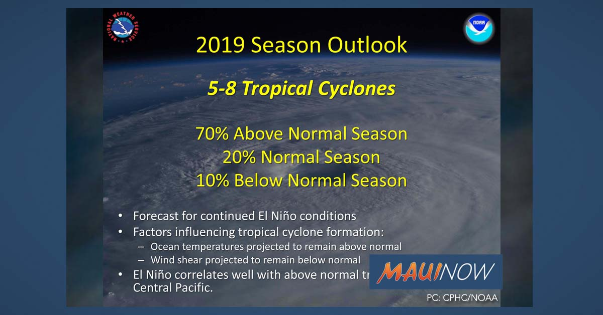 5-8 Tropical Cyclones Predicted in Central Pacific in 2019 Hurricane Season