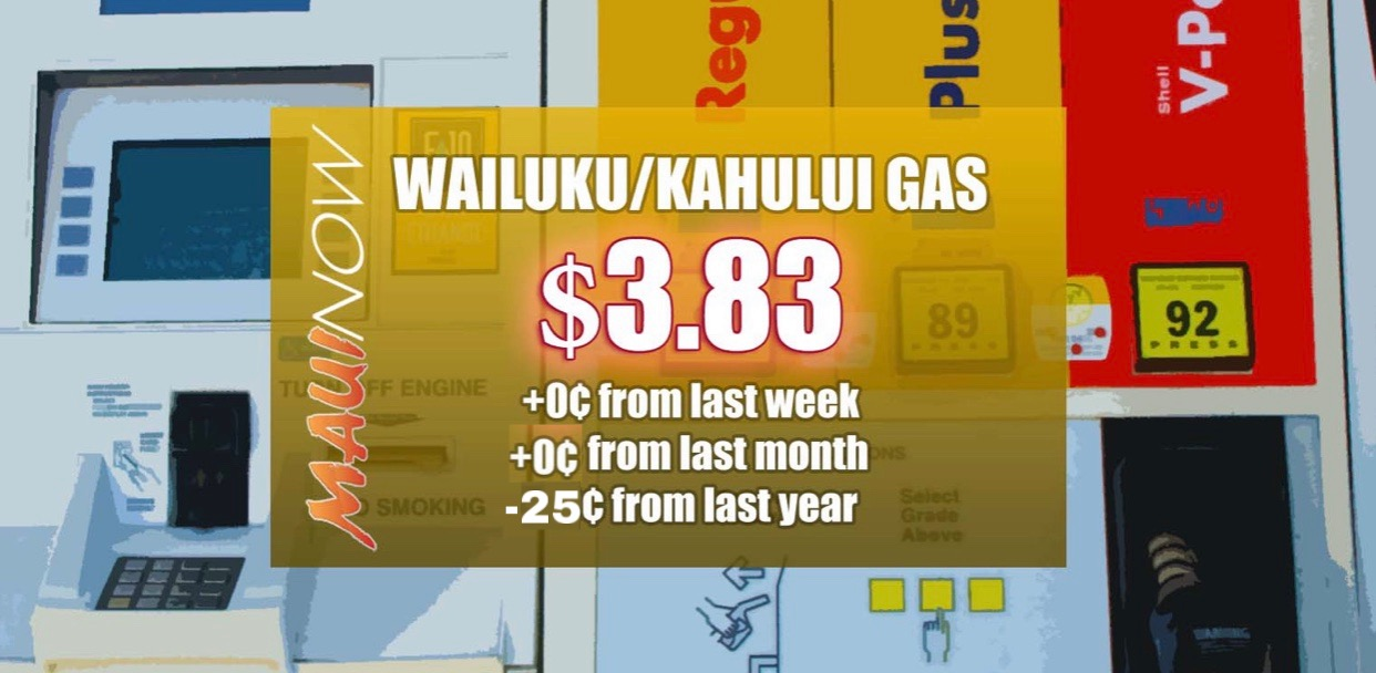 Maui Gas Prices Stable Before Record Holiday Travel
