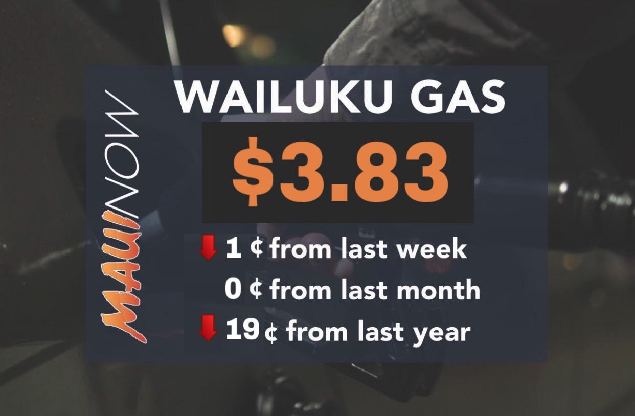 Maui Gas Prices Experience Slight Dip