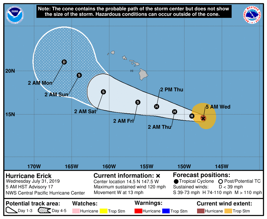 Hurricanes Present Potential for Heavy Weather in Maui County