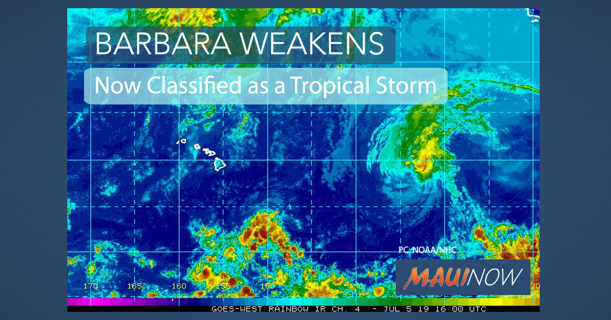 Barbara Weakens to a Tropical Storm