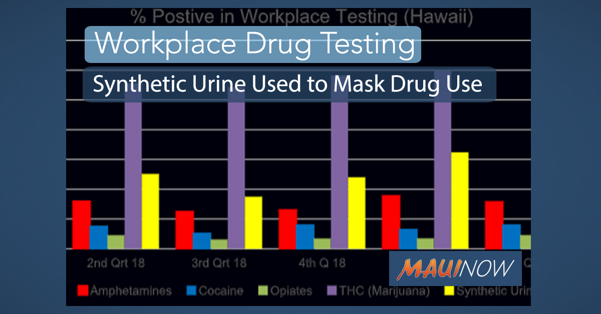 Popularity of Synthetic Urine to Mask Drug Use Continues