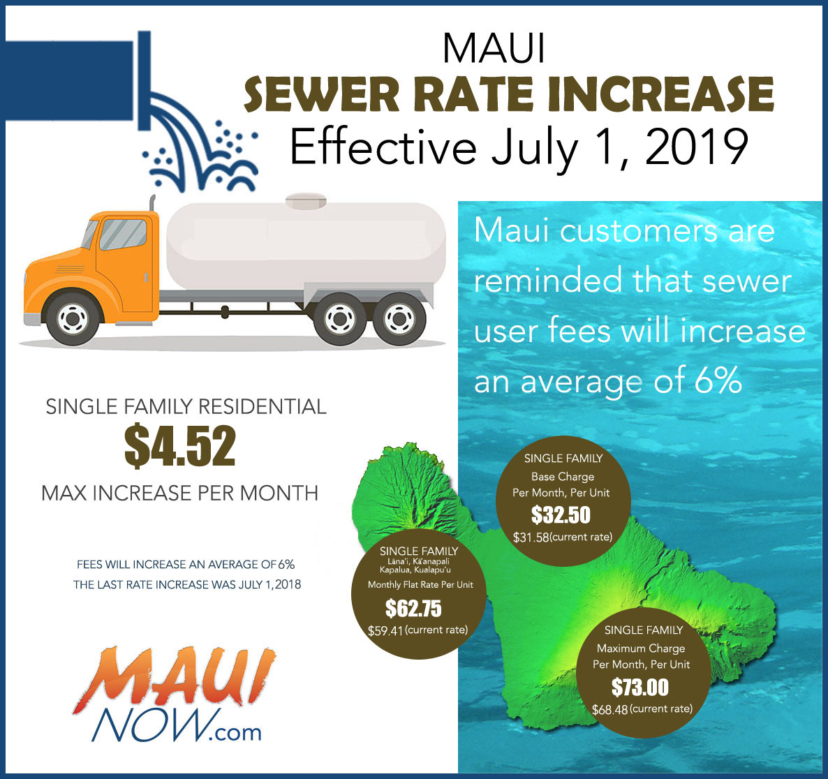 Maui Sewer Rate Increase Effective TODAY