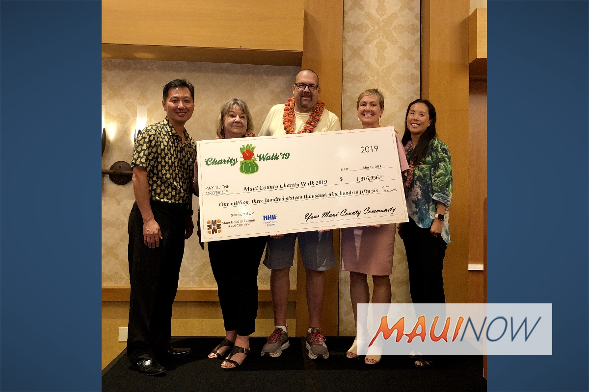 Charity Walk Raises Nearly $1.5 M, Distributed to 100 Maui Non-Profits