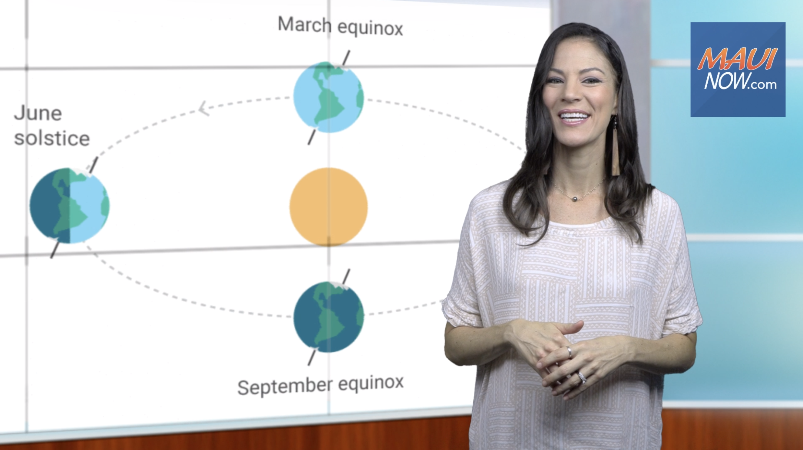 Autumn is Here! Malika Explains the September Equinox