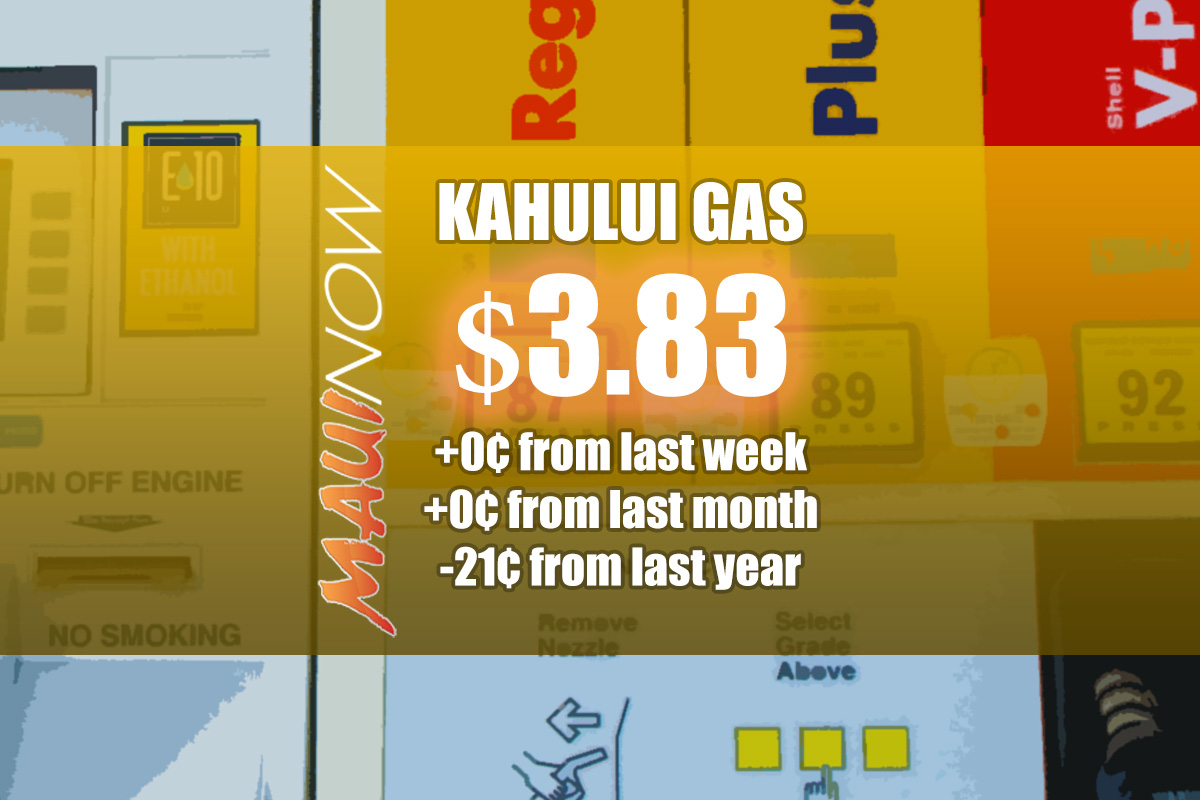 Hawai'i Gas Prices Stable For Holiday Weekend