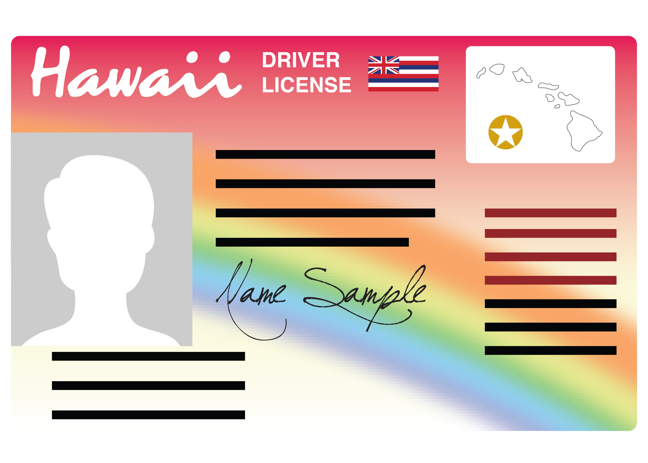 REAL ID Compliance Made Easy for 92,000 O'ahu Drivers